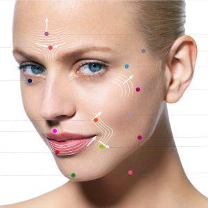 Fillers per il trattamento completo del volto
